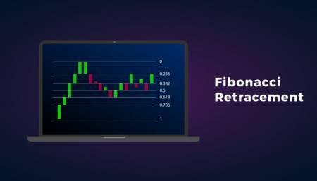 Como usar a retração de Fibonacci em Exness? - Por que o refazer de Fibonacci é tão útil?