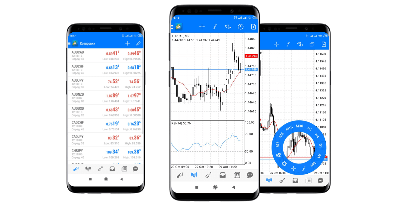 Download and Install Metatrader 4 (MT4) App for Android Mobile - Trade It in Exness