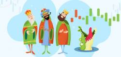 Trading strategy: three wise men and the alligator